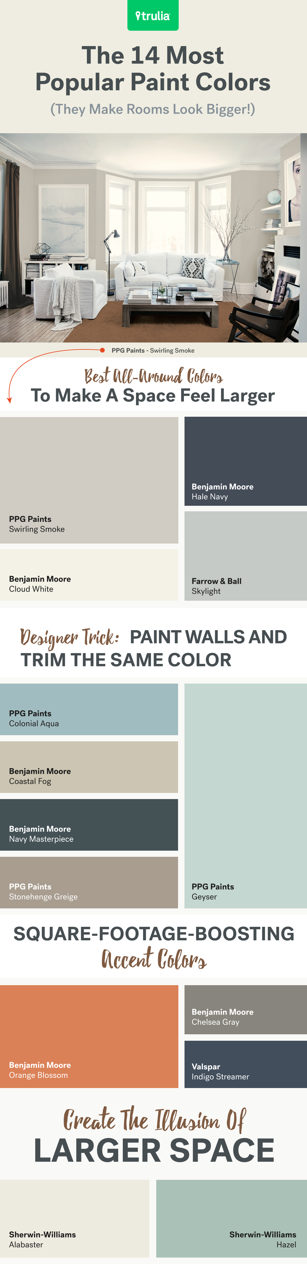 Southern classic realtors nivla calcinore bringing you home the 14 most popular paint Great paint colors